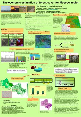 The economic estimation of forest cover for Moscow region Ilya Stepanov 1  & Natalia Levitskaya 2
