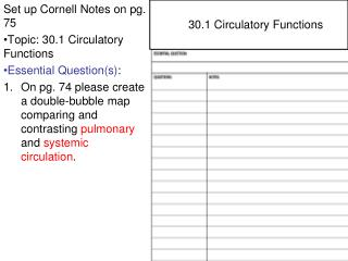 Set up Cornell Notes on pg. 75 Topic: 30.1 Circulatory Functions Essential Question(s) :