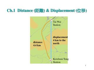 Ch.1  Distance ( 距離 ) & Displacement ( 位移 )