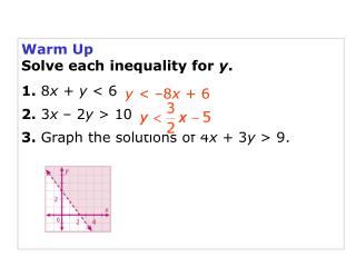 Warm Up Solve each inequality for  y . 1. 8 x + y  < 6 2.  3 x  – 2 y  > 10