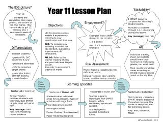 Year 11 Lesson Plan
