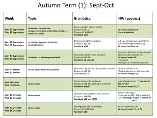Autumn  Term (1):  Sept-Oct