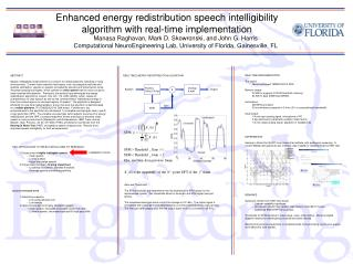 Enhanced energy redistribution speech intelligibility algorithm with real-time implementation