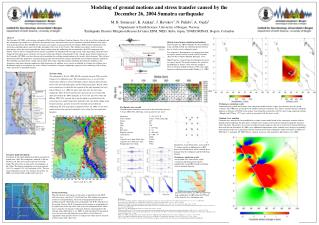 Modeling of ground motions and stress transfer caused by the