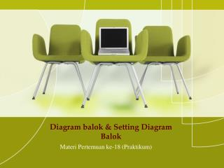 Diagram  balok & Setting Diagram  Balok