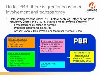 Under PBR, there is greater consumer involvement and transparency