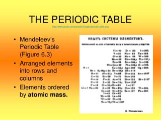 THE PERIODIC TABLE dayah/periodic/Images/periodic table.png