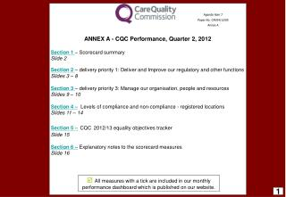 ANNEX A - CQC Performance, Quarter 2, 2012 Section 1 – Scorecard summary Slide 2