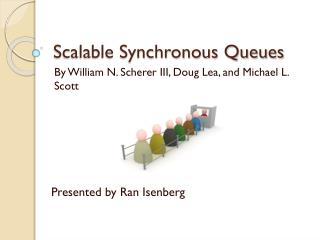 Scalable Synchronous Queues