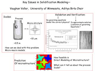 Key Issues in Solidification Modeling—