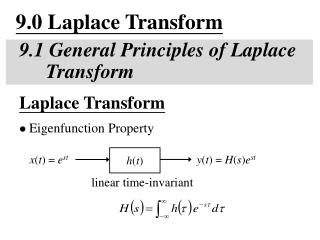 9.0 Laplace Transform  9.1 General Principles of Laplace  Transform