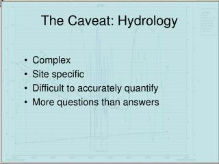 The Caveat: Hydrology