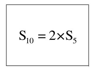 Sum of a AS is given by the formula: