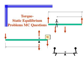 Torque- Static Equilibrium Problems MC Questions