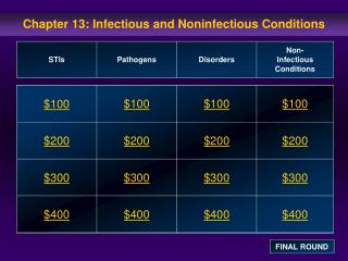 Chapter 13: Infectious and Noninfectious Conditions