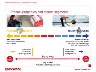 Product properties and market segments