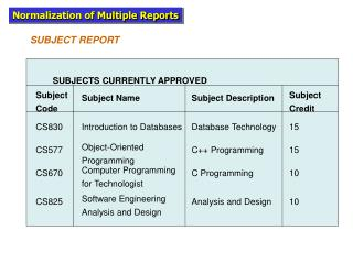 SUBJECT REPORT