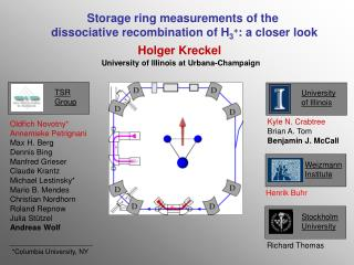 Storage ring measurements of the  dissociative recombination of H 3 + : a closer look