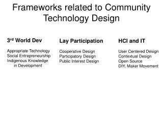 Frameworks related to Community Technology Design