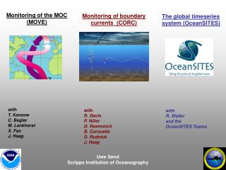 Monitoring of the MOC (MOVE)    with     T. Kanzow    C. Begler    M. Lankhorst    X. Fan