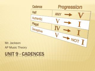 Unit 9 - CADENCES