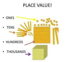 PLACE VALUE!
