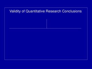 Validity of Quantitative Research Conclusions
