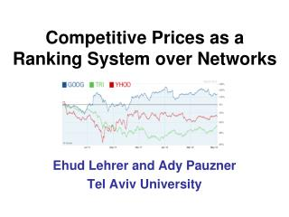 Competitive Prices as a Ranking System over Networks