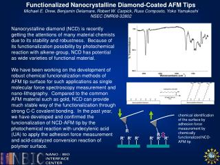 Functionalized  Nanocrystalline  Diamond-Coated AFM Tips