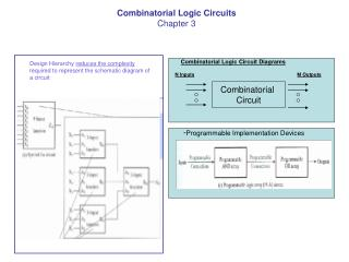 Combinatorial Logic Circuit Diagrams