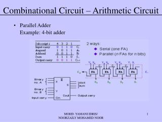 Combinational Circuit – Arithmetic Circuit