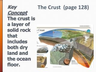 Key  Concept The crust is a layer of solid rock that includes both dry land and the ocean floor.