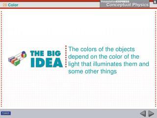 28.1 The Color Spectrum