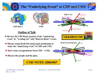 "The ""Underlying Event"" at CDF and CMS"