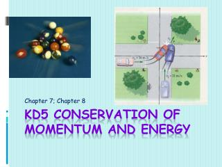 KD5 Conservation of momentum and energy