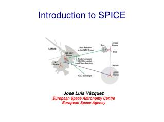 Introduction to SPICE