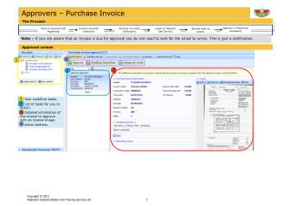 Approvers – Purchase Invoice
