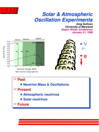 Past Neutrino Mass & Oscillations Present Atmospheric neutrinos Solar neutrinos Future