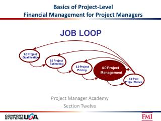 Basics of Project-Level  Financial Management  for Project Managers