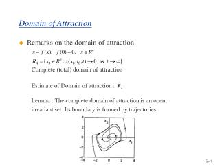 Domain of Attraction