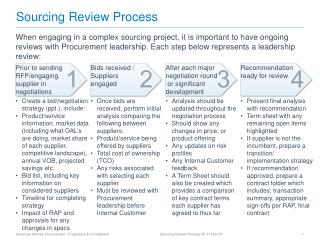 Sourcing Review Process