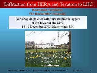 Diffraction from HERA and Tevatron to LHC