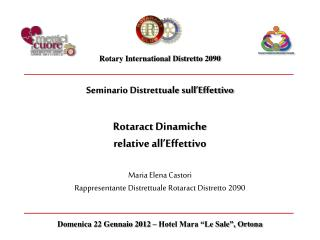 Rotary International Distretto 2090