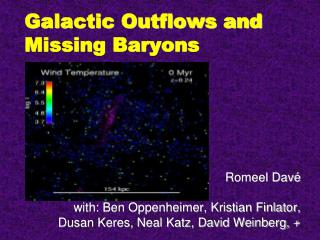 Galactic Outflows and Missing Baryons