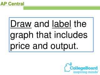 Draw  and  label  the graph that includes price and output.