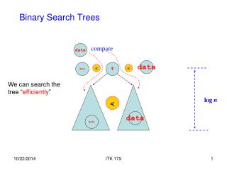 Binary Search Trees