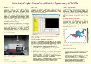 Inductively Coupled Plasma-Optical Emission Spectrometry ICP-OES