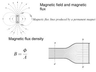Magnetic field and magnetic flux