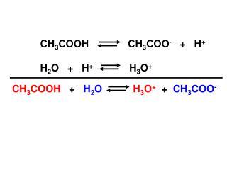 CH 3 COOH              CH 3 COO -    +   H + H 2 O   +   H +       H 3 O +