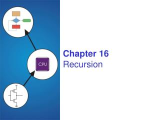 Chapter 16 Recursion